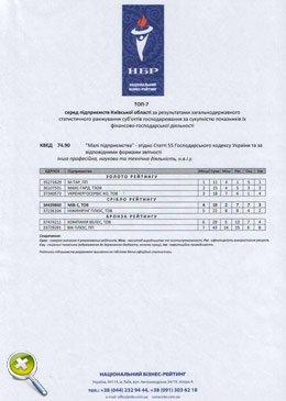 Национальный бизнес рейтинг в Украине