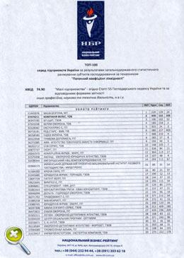 Победители национального бизнес рейтинга